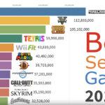 Comprar videojuego mas vendido de la historia